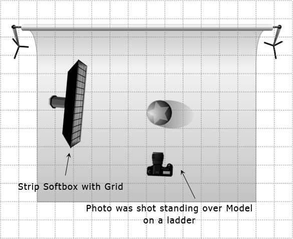 Glamour-lighting-diagram