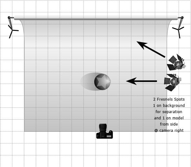 Apnea-Lighting-Diagram