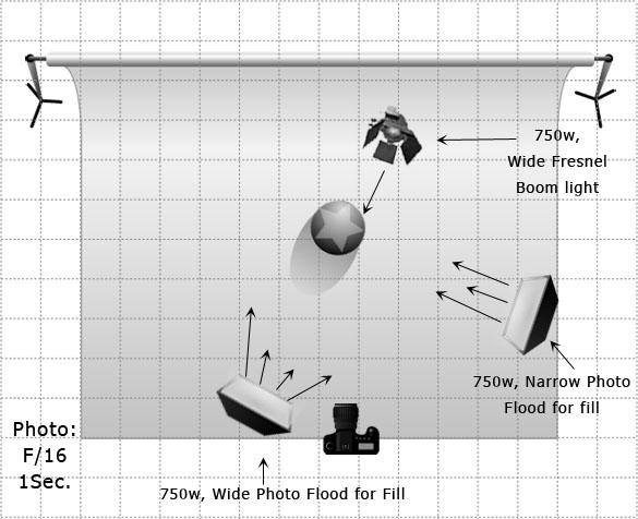 jean-harlow-bearskin-rug-lighting-diagram