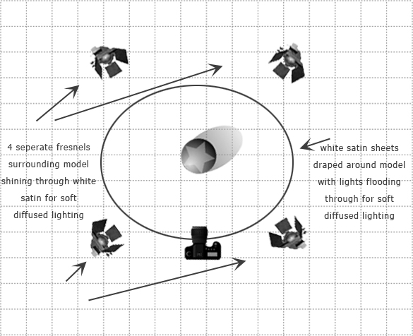 kelly-devoto-lighting-diagram